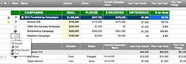 fundraising tracker template fundraising template smartsheet