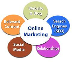 """Attēlu rezultāti vaicājumam """"online marketing"""""""