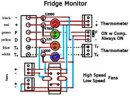 simple wiring diagram of fridge luxury whirlpool refrigerator wiring IKEA Appliances by Whirlpool Appliance Wiring Diagrams Free #47