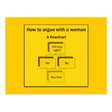 Flow Chart Women Win Lose Right Wrong Funny Humore Postcard