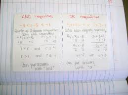 compound inequalities foldable outside