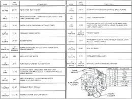 1999 jeep fuse box wiring diagram electrical drawing wiring diagram \u2022 1998 jeep cherokee fuse box diagram layout at 1998 Jeep Cherokee Fuse Box Diagram Layout