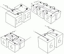 cat v wiring diagram wiring diagram catv cable wiring diagram printable diagrams