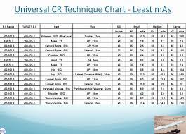 Pediatric Technique Chart Kodak Radiographic Technique Chart Bedowntowndaytona Com