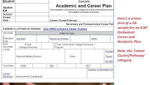 personal plan template blank icap lesson plan template shmp info