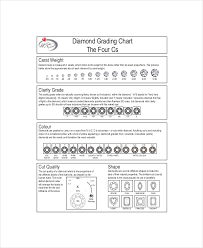 Diamond Carat And Clarity Chart Diamond Grades Clarity Chart Template 5 Free Pdf