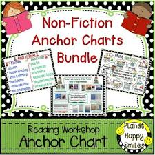 Fiction Vs Nonfiction Anchor Chart Reading Workshop Anchor Chart Non Fiction Anchor Chart Bundle 3 In 1