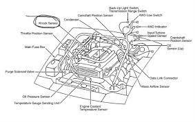2007 kia rio engine diagram 2007 wiring diagrams online