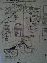 equipment keezer fermentation chamber homebrewing i ll give you a wiring schematic showing where to cut the lines and what to wire where a bit later right now study these diagrams and compare them to your