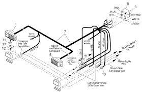 arctic snow plow wiring diagram Arctic Snow Plow Wiring Diagram snoway wiring diagram arctic snow plow wiring schematic