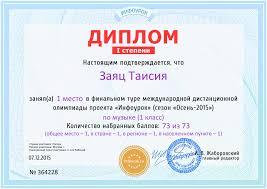 Дипломы и сертификаты ФАРАНДОЛА Дипломы и сертификаты