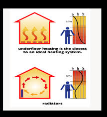 hot water cylinder thermostat wiring diagram images cylinder parallel water heater plumbing diagram wiring