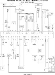 dodge ram alternator wiring wiring diagram libraries 99 dodge alternator wiring all wiring diagram1997 dodge ram alternator wiring wiring diagrams best dodge 3