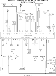 1999 00 ram 3 9l 5 2l 5 9l except heavy duty california engine schematic