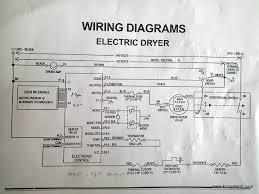 wiring diagram for whirlpool electric dryer the wiring diagram whirlpool duet dryer electric diagram nodasystech wiring diagram