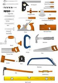 wood tools names. woodworking tools names - google search wood pinterest