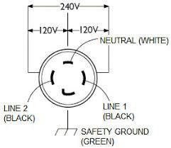 l14 30 wiring diagram wiring diagram schematics baudetails info l14 30 to l5 30 wiring diagram nodasystech com