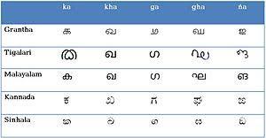 Malayalam Script Wikipedia