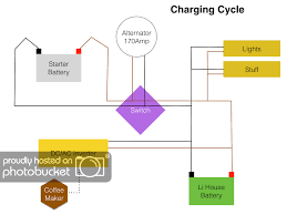 astro dual battery wiring diagram wiring diagram essig dual batteries lithium a cryptozoological study expedition force controller wiring diagram ac charger dual battery