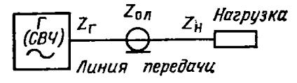 Измерение СВЧ мощности Доклад Измерение электрической мощности выделяемой в нагрузке полное сопротивление которой может быть произвольно