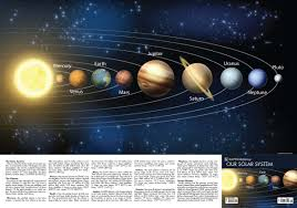 Solar System Reference Poster Kappa Map 9780762588909
