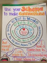Schema Connections Reading Anchor Charts Anchor Charts