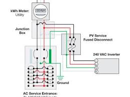 solar disconnect wiring diagram wiring schematics diagram solar disconnect wire diagram new media of wiring diagram online u2022 contactor wiring diagram solar disconnect wiring diagram