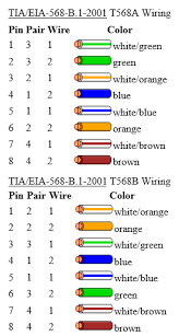 on q cat ta wiring diagram on auto wiring diagram schematic on q cat 6 t568a wiring diagram nilza net on on q cat 6 t568a wiring