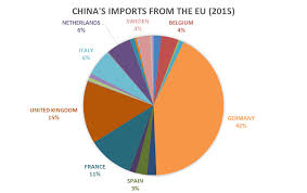 Assessing Chinas Post Brexit Globalisation Strategy Bruegel