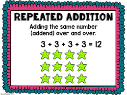 Division Steps Anchor Chart How To Do Long Division In 6 Steps With Pictures Prodigy