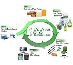 go green office furniture. One Step Program Go Green Office Furniture I