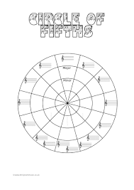 Free worksheets emily clark music circle of fifths blank pooptronica gallery