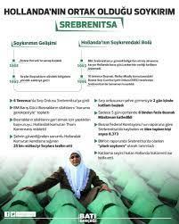 Hollanda Başbakanı Srebrenitsa katliamını kabul etmiyor