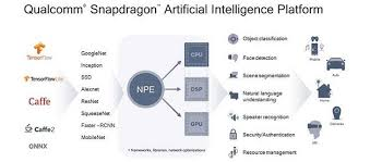 Snapdragon Processor Chart Benchmarking The Snapdragon 710 Gsmarena Com News