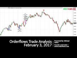 Orderflows Trade Analysis February 3 2017 Ym Es Zb Orderflows Trader Footprint Chart