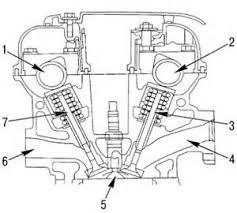 similiar focus motor diagram keywords ford engine diagram ford focus engine diagram engine diagram