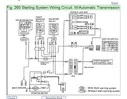 1987 nissan 300zx my key jump alternator and the battery fuse box 1987 Nissan 300zx Ignition Wiring Diagram here is a wiring dia of the starter circuit, also a pic, of the inhibitor relay, thanks roy! graphic graphic 1987 nissan 300zx radio wiring diagram