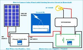addition solar panel wiring diagram on solar inverter wiring diagram rh flrishfarm co grid tie solar wiring diagram solar schematic wiring diagram