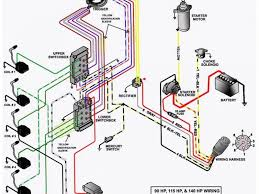 wiring of 1993 club car golf cart wiring diagram wiring diagram  Wiring Diagram You Who Are Looking For Club Car wiring of 1993 club car golf cart wiring diagram, wiring of 1998 mercury 115 hp
