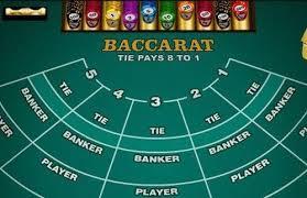 Baccarat Gambling Strategy - Gameplay - GamblerGames