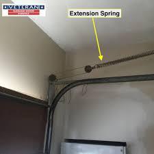garage door spring dallas