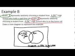 A B C Venn Diagram Venn Diagrams Examples Basic Probability And Statistics Concepts
