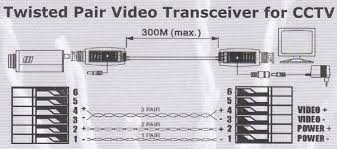 cat 5 video balun cat5 cctv wiring diagram at Cat 5 Wiring Power
