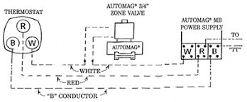 automag technical information typical residential system diagram