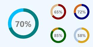 Visual Pie Chart Pie Charts For Windows Uwp Template Visual Studio Marketplace