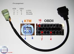 ktm components available as an accessory in many obd motorsport shops ii a 6 pin connector fig 3