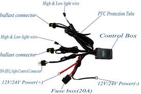hid relay wiring harness for h4 xenon double beam buy hid relay wiring harness diagram at Car Wiring Harness
