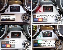 volt gauge install kawasaki vulcan 750 forum kawasaki vn750 forums oh and when you first turn the bike on the unit does a self test and flashes red then amber then green each three times