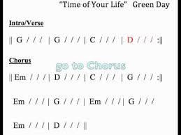 Aef Band Chart