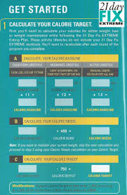 infographic calorie target formula for 21 day fix extreme